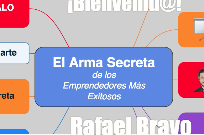 FB Live – El Arma Secreta de los Emprendedores Más Exitosos